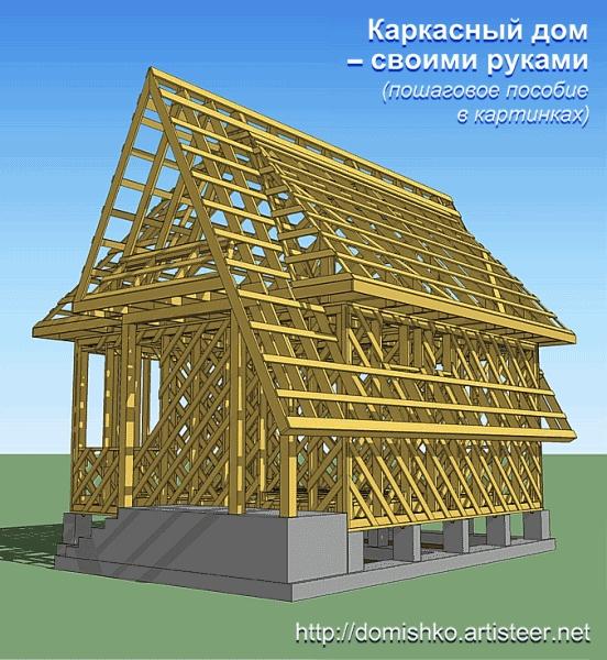 Пошаговая инструкция как построить каркасный дом